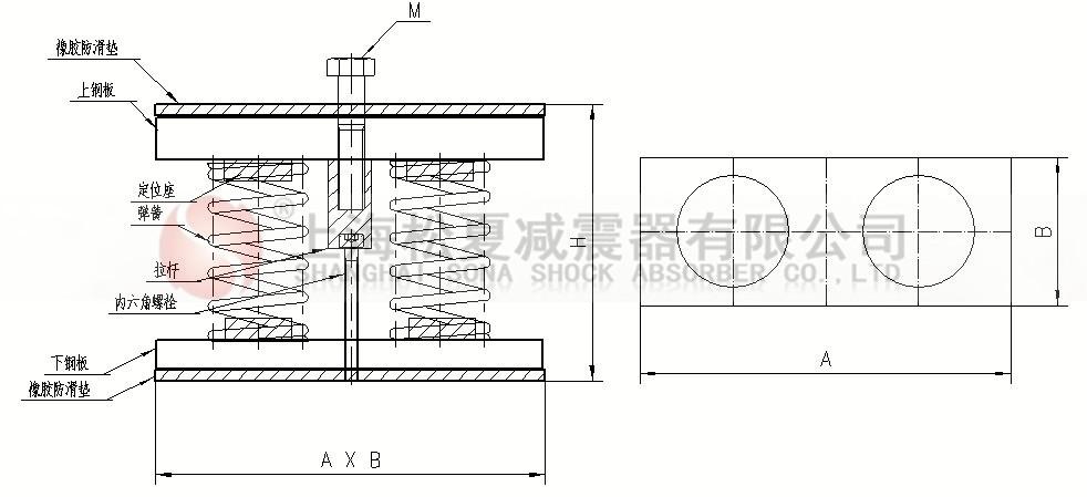 产品名称:JS型组合式弹簧减震器 产品型号:JS系列 所属类别:弹簧减振器 松夏JS型组合式弹簧减震器产品简介: JS型组合式弹簧减振器是采用多重组合弹簧为主体,上下配置钢板及防滑橡胶垫组成。 该产品充分利用综合钢弹簧的低频和橡胶减振的阻尼特性,可消除高频传递,达到明显的减震降噪效果,又能解决机械设备重心不均的减震难点。 本产品为敞开式结构,安装时可直接放在设备下,调节好重心,然后通过固定孔连接上下端面,也可直接的安置在减振基座分支承结构之间。适用于压缩机组,冷水机组,空调机组等机械设备的减振。 -2为